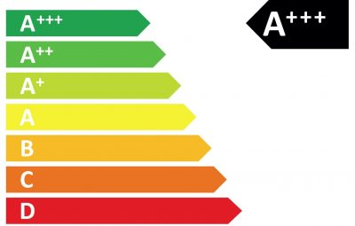Енергоспестяващи електроуреди